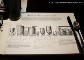 An abbreviated course in fermentation