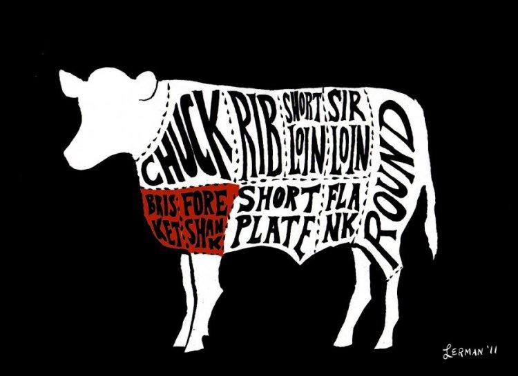 Beef_Guide_BrisketShank