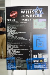 2017 NYC Whisky Jewbilee - 1 (1)